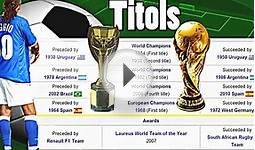 Italy National Football Team World Cup 2014 Brazil - Video